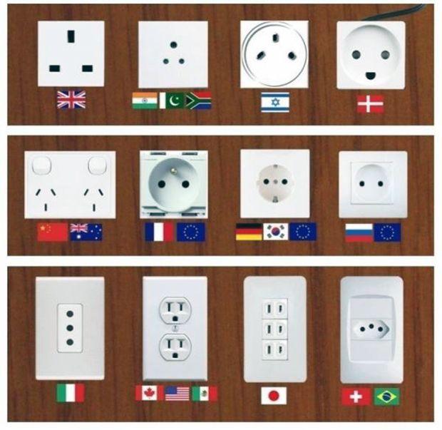 Розетки в різних країнах світу
