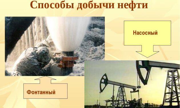 Фонтанний і насосний спосіб видобутку нафти