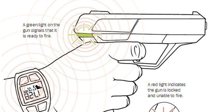 США запустила продажу «умный» пистолет