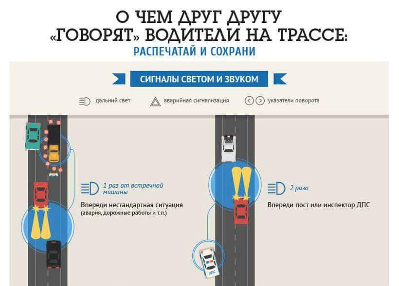 Язык водителей: как общаться на дороге?