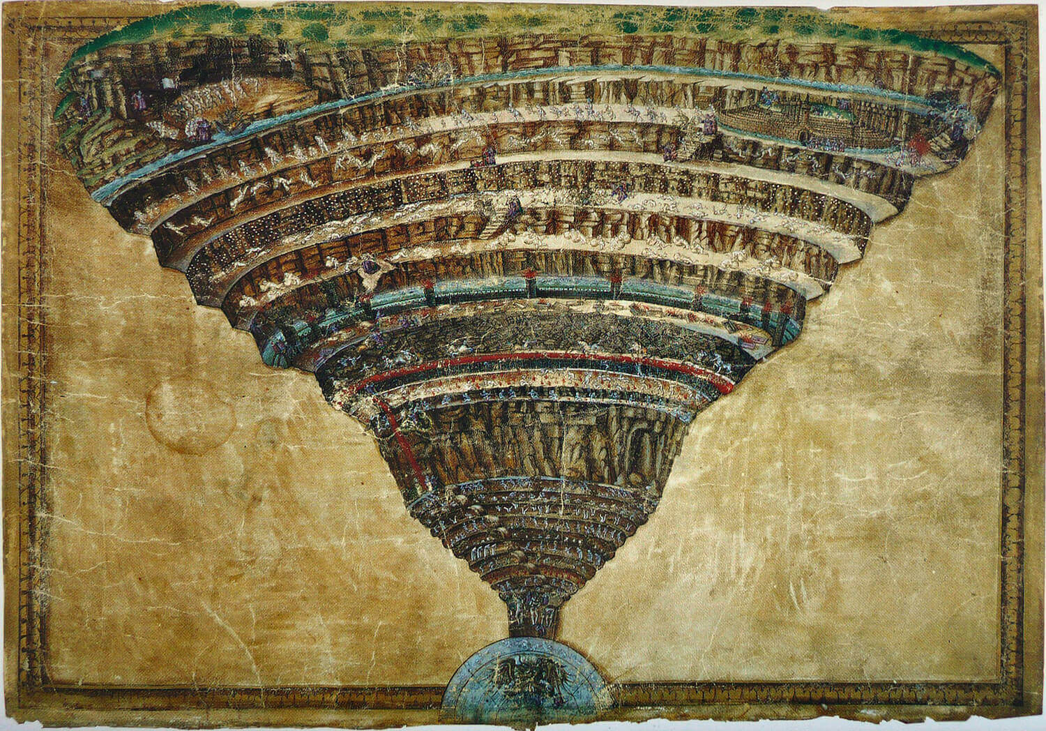 9 circles of hell according to Dante Alighieri, from the poem the ...